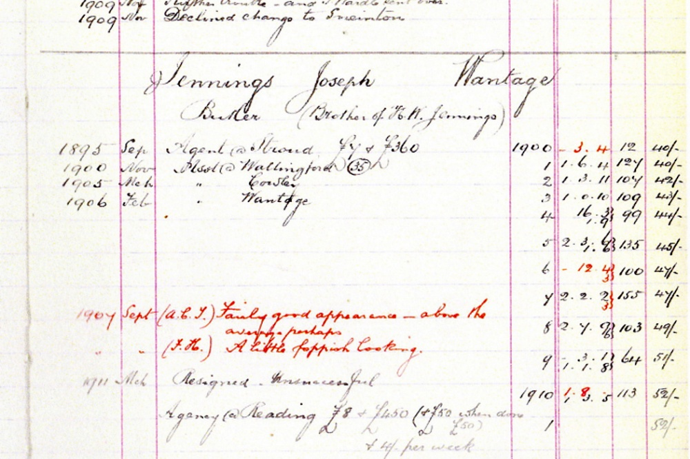 1909 Superintendent's Record Book  . Average is better than a little foppish?